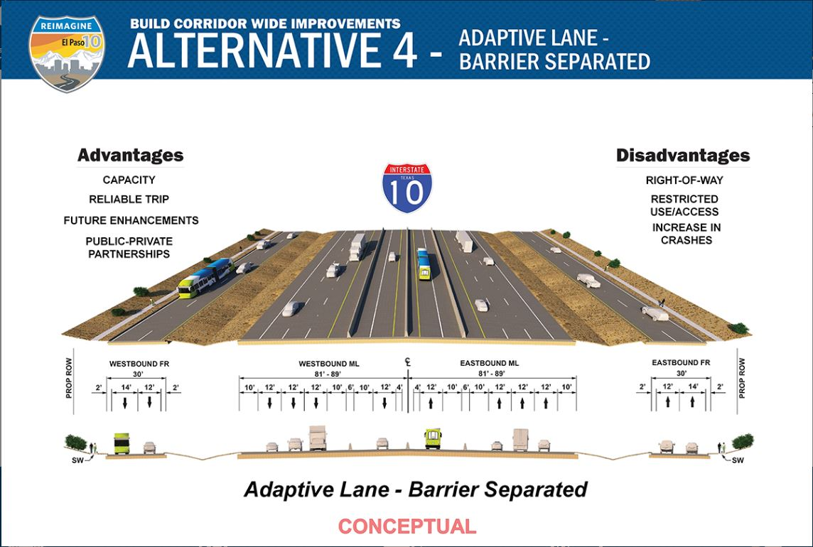 The fourth alternative keeps the restricted lanes, but keeps the two inner lanes separated by barriers. TxDOT says this could lead to an increase in crashes.