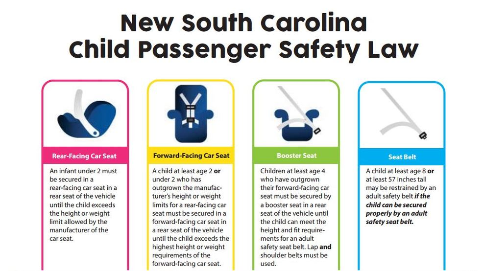 South Carolina State Law For Car Seats