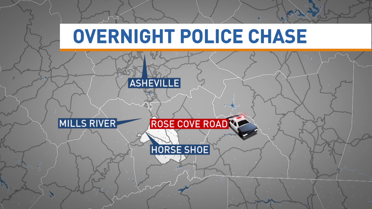 Authorities say, at approximately 11:45 p.m., deputies conducting an investigation after they spotted a vehicle related to a BOLO out of the Etowah community on Trailside County. Deputies were attempting to locate Robert Edward Rogall who was wanted on previous felony charges. (Photo credit: WLOS Staff)