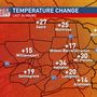 Mike Linden's Forecast | Record warmth leads to the return of wet weather