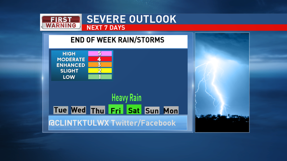 Severe Outlook This Week