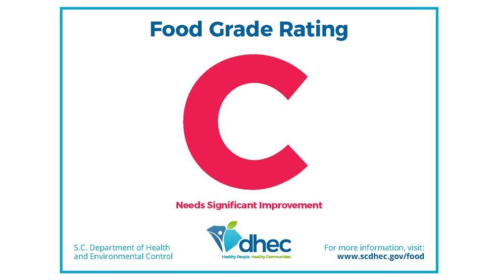Dhec Food Grades 11 Charleston Area Restaurants Get C In May