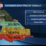 Rain chances continue for Father's Day