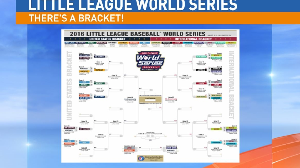 ccb7ad79 Time to focus on the Little League World Series! | KMPH