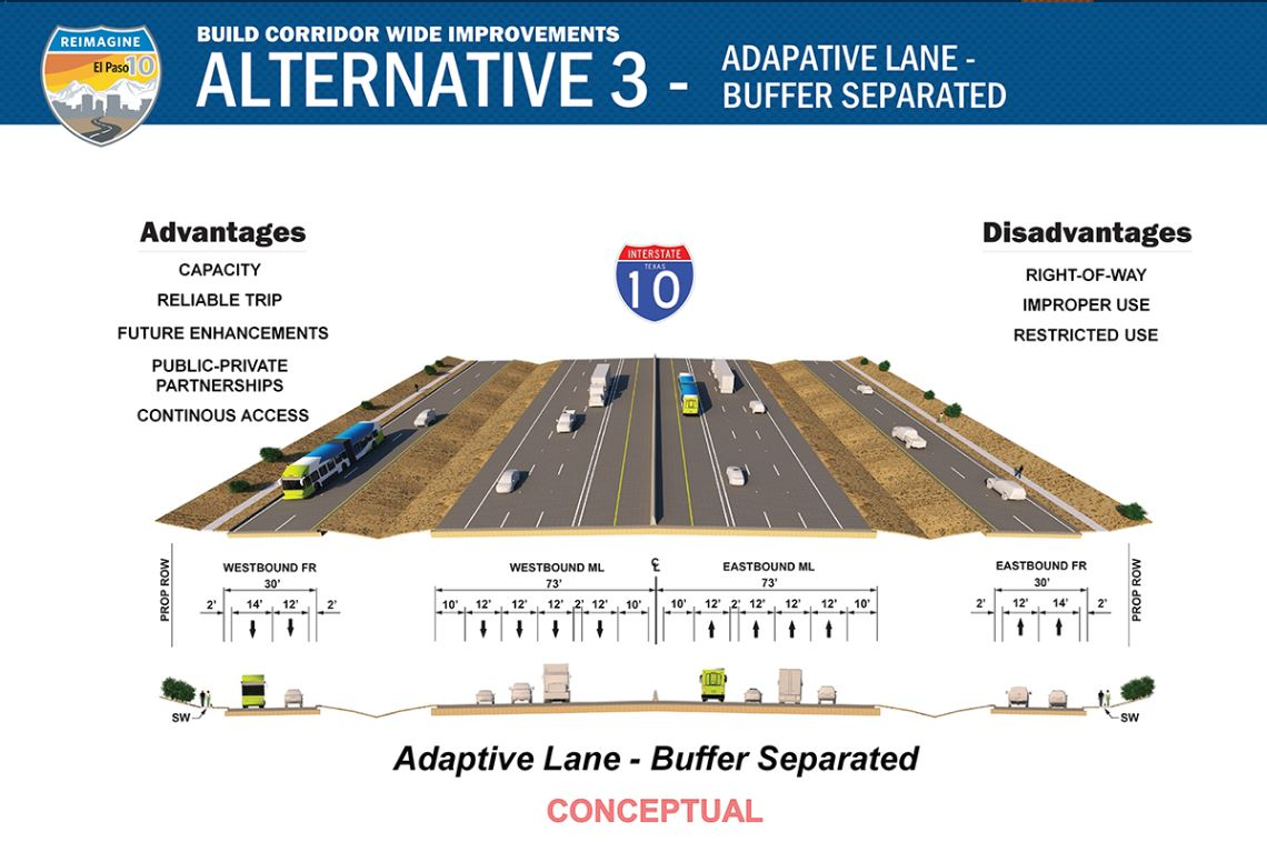 The third alternative, includes three outter lanes and an inner restricted lane. In the photo below, you'll see a SunMetro bus in that inner lane. TxDOT says a disadvantage of the project would be improper use of the restricted lane.