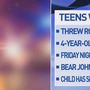 Decatur police search for teens who allegedly fractured child's skull